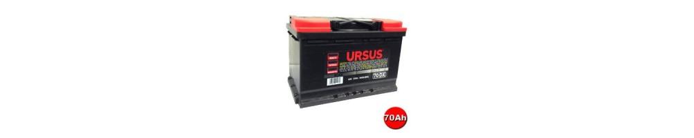 Batterie per auto